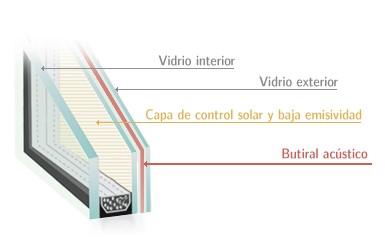 Sección doble acristalamientno con filtro acústico