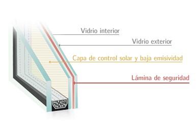 Sección doble cristal con lámina de seguridad.