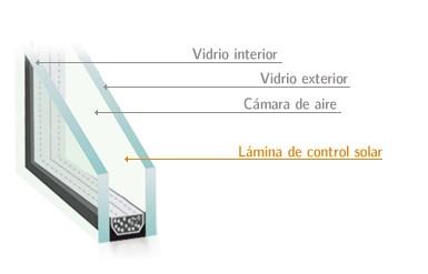 Sección doble acristalamientno con filtro solar